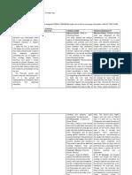 Timeline Paper Post-war (Hum01)