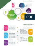 Infografía de habilidades blandas