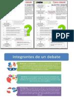 Diagrama de Flujo Debate