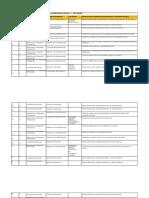 Matriz de Especificaciones 7° Básico