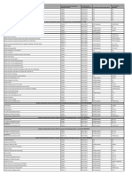 McAfee Product Matrix