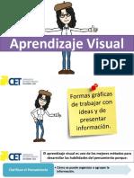 3- Aprendizaje Visual (1)