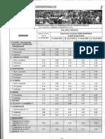CONVENCION COLECTIVA- INVERSION PUBLICA.pdf