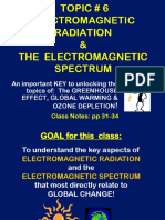 6-Electromagnetic-Radiation-&-Spectrum-2010.pdf