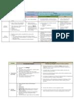 Esclerodermia Localizada y Sistemica Polimiositis y Dermatomiositis