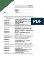 Spread Sheet - Calculate HAZop