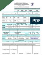 planilla inscripción, datos necesarios para completar servicio comunitario