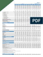 Resumen Financiero 10- 2016 MART