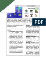 Cuadro Comparativo de Microambiente y Macroambiente