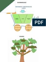 (Mapa de proceso1).pdf