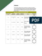 270854492-TABLA-DE-RESISTENCIA-DE-PERNOS.pdf