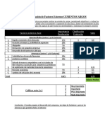 Matriz de Evaluación de Factores Externos CEMENTOS ARGOS.docx