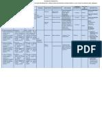 Matriz de Consistencia Proyecto de Investigación Tributación