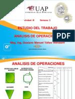 Unidad III Semana 3 Analisis de Operacio
