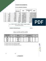 Caudal Maximo Mac Math y Log Pearson 3