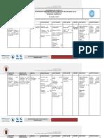 Plan de Accion Evaluacion 2019-2