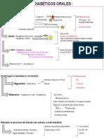 antidiabeticosorales-140219071120-phpapp01.pdf