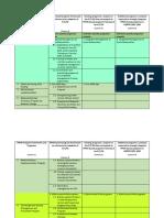 5 Major Nutrition Program Groups (9.3.2019)