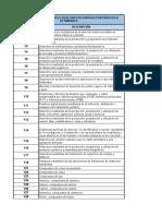 clasificacion de los residuos.xlsx