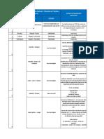 Informe Vial 30-09-2019