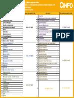 Cronograma Inscripcion CursoObligatorio 2020-I