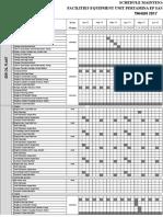 Schedule Maintenance Equipment Di Semberah
