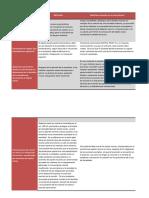 Sociedades Modulo 3 API 3