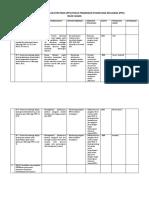 Perencanaan Perbaikan Strategis Pps Ppk - Edit