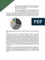 Energías Renovables y Los Efectos Climáticos e Impactos Ambientales