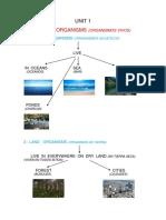 UNIT 1. LIVING   ORGANISMS.pdf