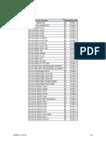 Lista de Codigos de Filtro Sap 28-08-2019