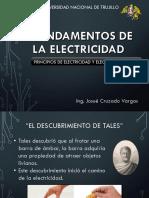 S1 - Fundamentos de La Electricidad