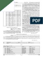 Portaria 1428-2018 Mec Curso Presencial 40% Ead