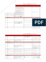 Checklist Implementasi ISO 27k.docx