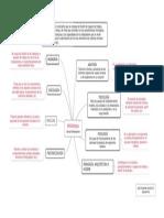 Disciplinas Ergonómicas PDF