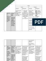 g2 2019-2020 proposal