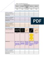 tabla 2 quimica  (3).docx