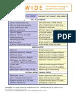 Risk Assess Checklist