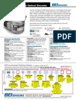 H25 Incremental Optical Encoder