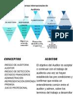 Normas Internacionales de (1)