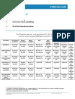 2015 2016 Contribution Limits Dccc