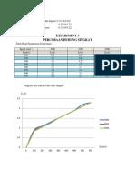 Data Pengukuran Percobaan Hubung Singkat