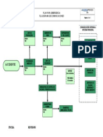 PE-04 Flujograma de Comunicaciones