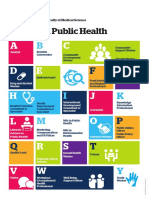 Public Health Careers