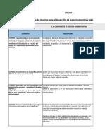 Matrices de Autoevaluacion y Planificacion PEI Taller
