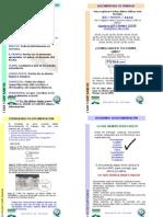 Posters Buenas Practicas de Documentacion