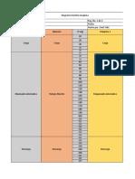 Diagrama Hombre-Maquina Examen(Recuperado Automáticamente)
