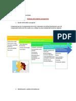 ZEE Provincial de La Regional