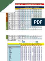 Coeficiente-y-Cedulas-de-Cultivos-de-La-Region-Junin.xlsx