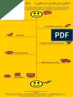 1138309 INFOGRAFIA PSICOLOGIA DE LA COMUNICACION semi.pdf